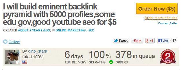 seo gig makes thousands of dollars